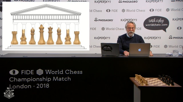 Courtesy of World Chess