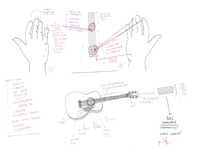 Giorgia Lupi analyzed Kaki King's unique style of guitar playing to develop the visual language.