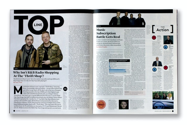 Opening spread of Topline, the renamed front-of-book section of industry news.