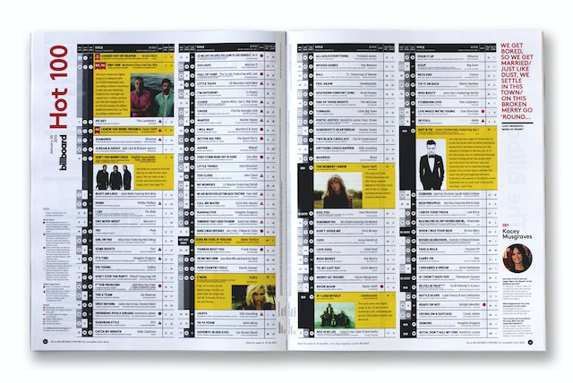 Redesigned Hot 100 singles chart, now expanded to a full spread.