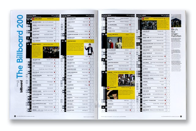 Redesigned Billboard 200 albums chart.